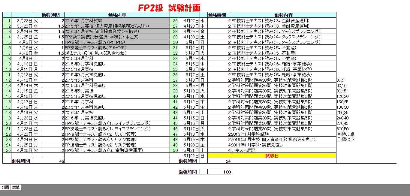 FP2_20160408