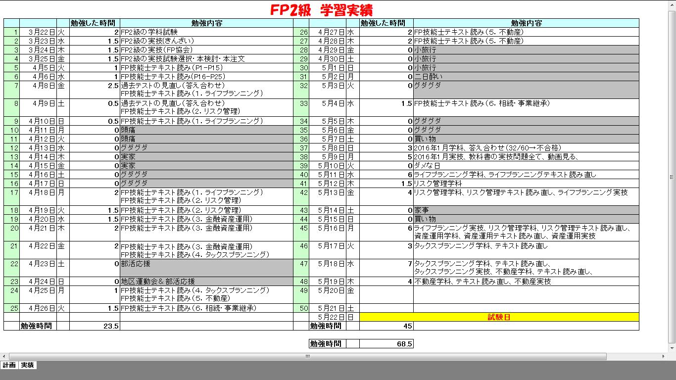 fp2_jisseki