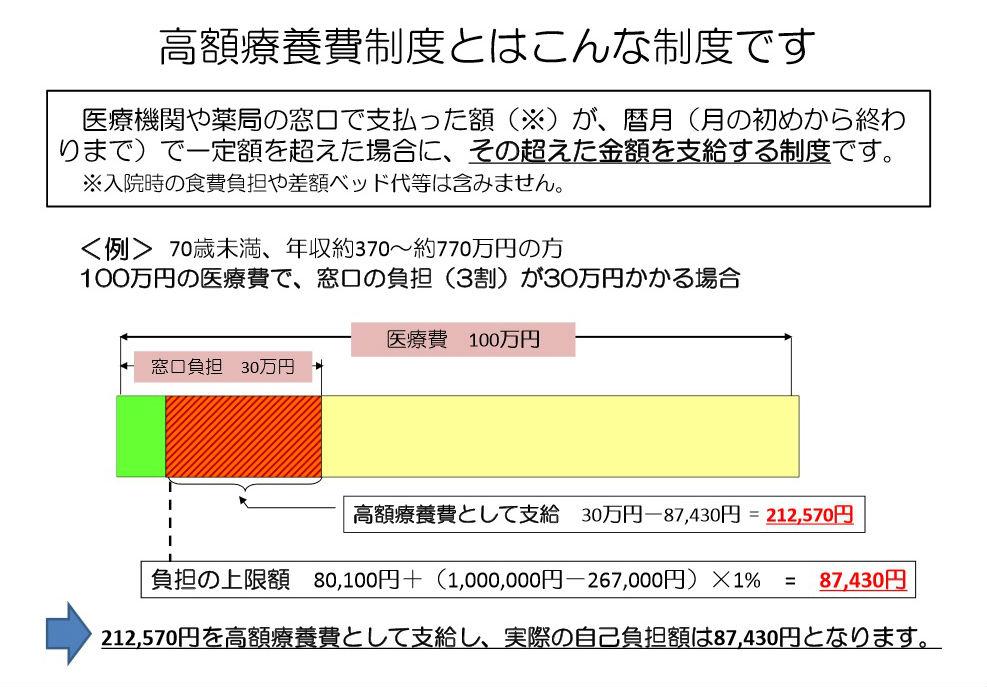 kougaku_iryou3